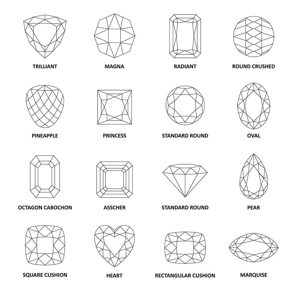 forma diamant